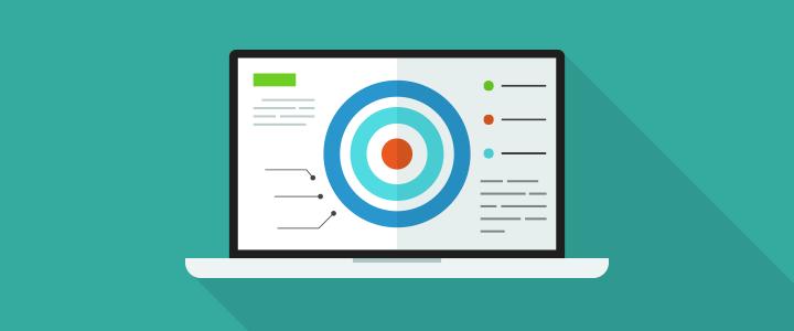 Digital marketing performance analysis