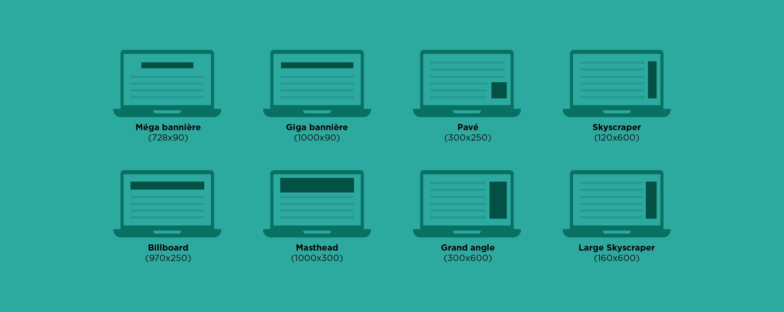 formats publicité programmatique
