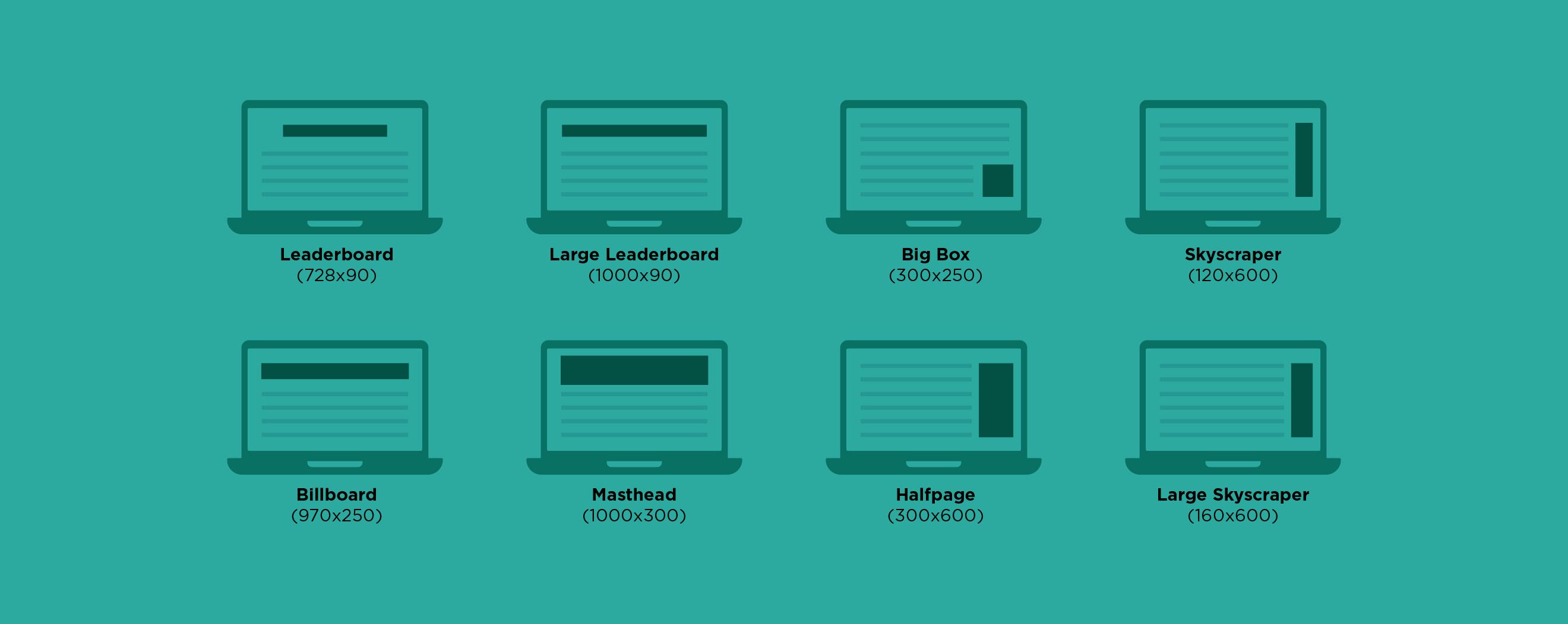 programmatic advertising IAB formats