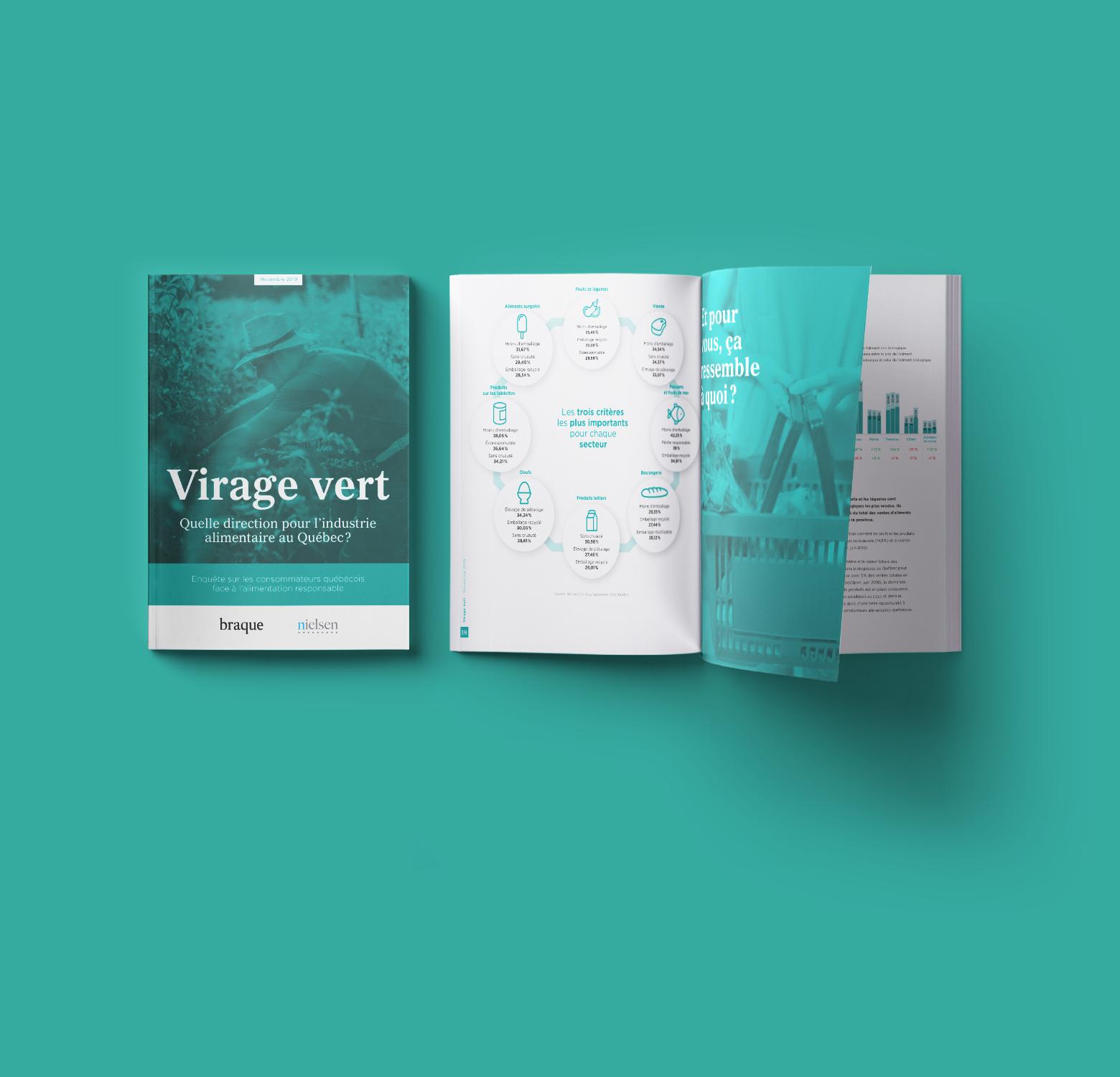 Livre blanc gratuit de Braque sur l'alimentation responsable au Québec