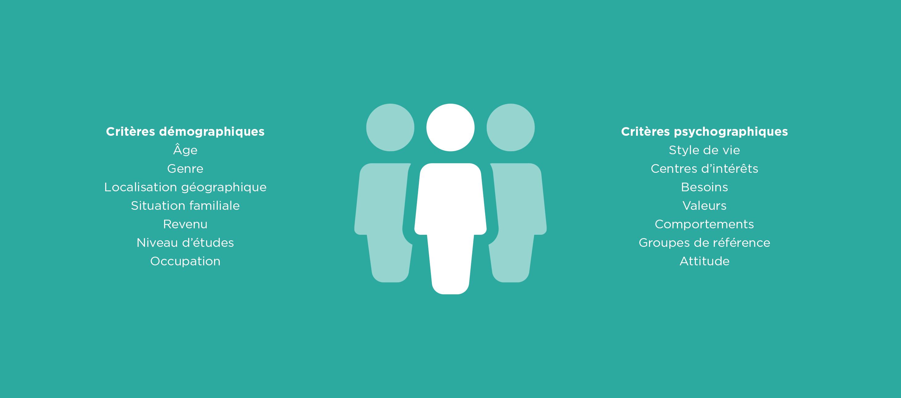 Critères démographiques et psychographiques pour définir son persona